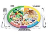 Гостиница Пегас - иконка «питание» в Сасово